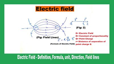 electric field image