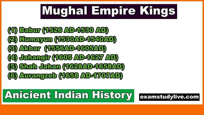 mughal empire kings family tree complete notes