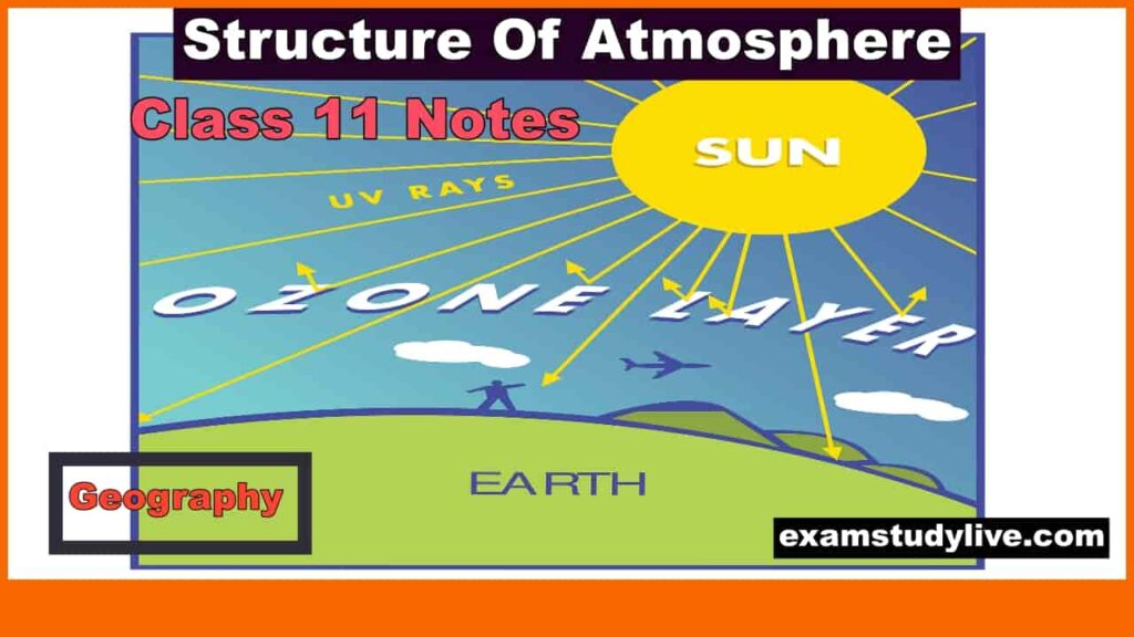 structure of atmosphere class 11 notes